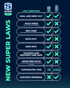 Super Rugby Law Variations