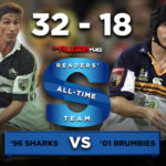 Juba scores brace as Sharks knock out Brumbies