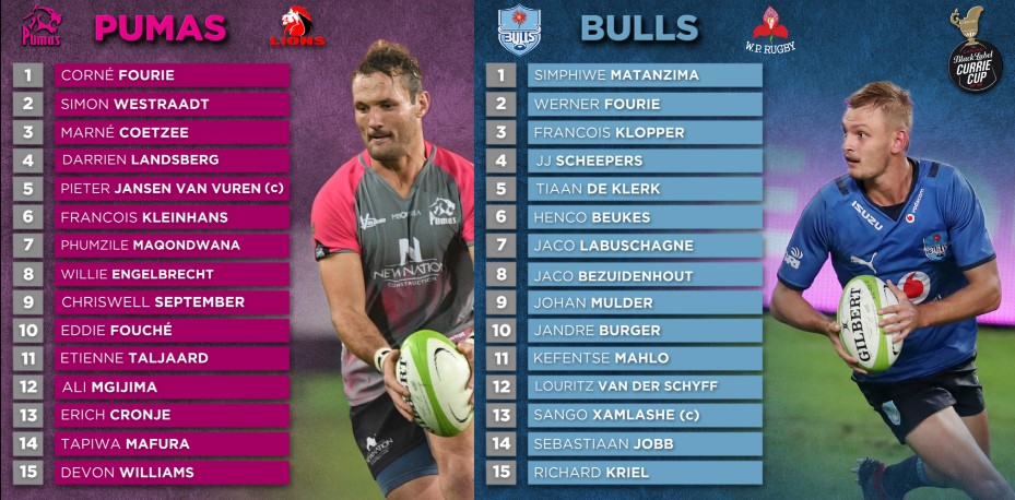 Team Hub: Currie Cup (Round 1)