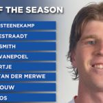 Currie Cup Team of the Season